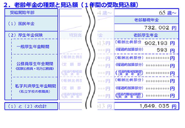 ねんきん定期便.png