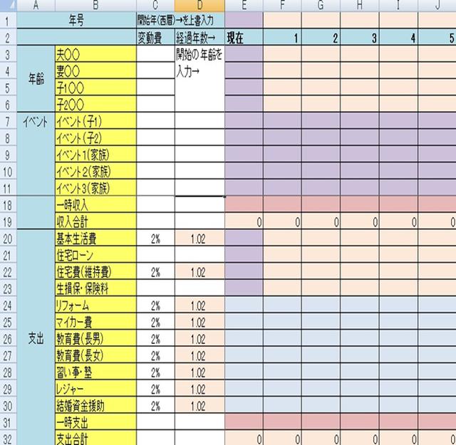 エクセルライフイベント表.png