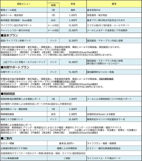 トータルSP料金体系.png